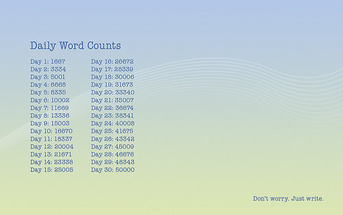 daily wordcounts
